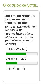 image-poll